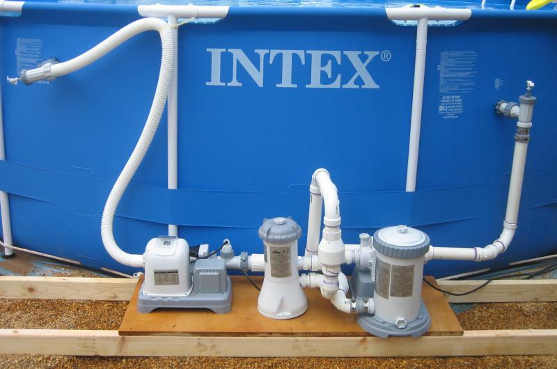Intex 1000 GPH pump vs. 2500 GPH is like night and day